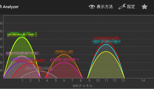 Wi-Fi(無線LAN)が遅いし途切れる!原因は電波の種類かも。簡単に解決する方法