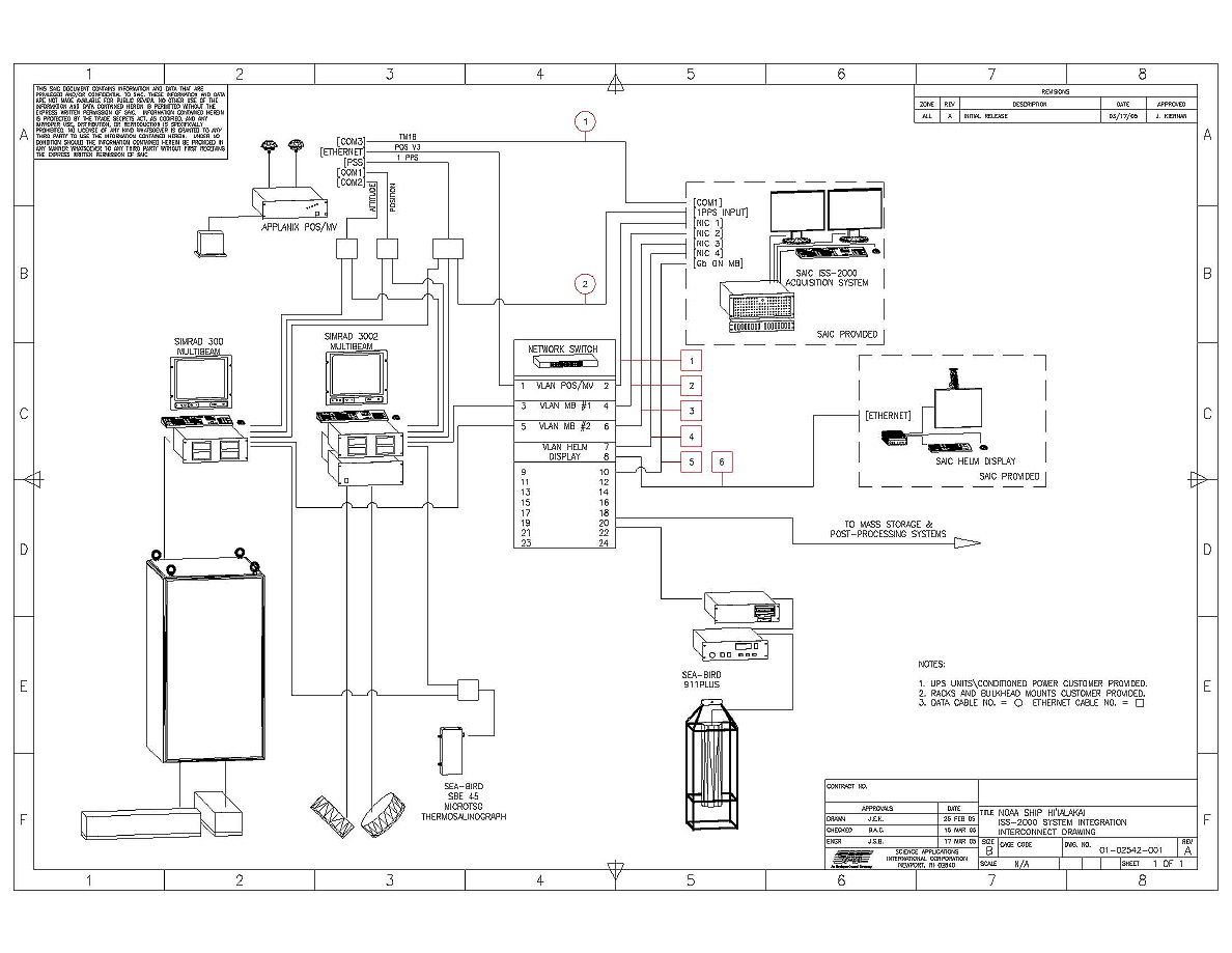 charlotte doyle ship diagram gy6 150cc buggy wiring schematic get free image about