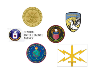 Intel Update - Intelligence Agencies