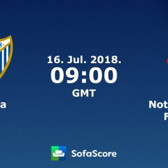 Birmingham Nottm Forest Sofascore Best Deals On Leather Reclining Sofa Malaga Nottingham Live Score Video Stream And H2h Results