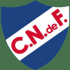 Defensor Sporting Vs Ca Boston River Sofascore Leather Reclining Sofa Austin Tx Nacional Reserve Live Score Schedule And Results Football