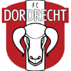 Helmond Sport Fc Dordrecht Sofascore Off White Sofa Live Score Video Stream And H2h Results