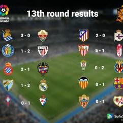 Live Sofascore Inexpensive Modern Sofa La Liga 13th Round Summary: Results, Goals, Goalscorers ...