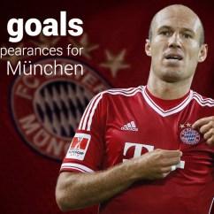 Live Sofascore Chaise Sleeper Sofa Sectional Arjen Robben Scored His 100th Goal For Bayern München ...