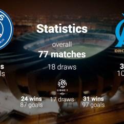 Sofascore Paris Saint Germain Ikea Ps Sofa Bed Hack Vs. Marseille – Match Preview And Live ...