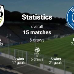 Sofascore Paris Saint Germain Most Comfortable Ikea Sofa Angers Vs Psg - Match Preview, Team News & Live Stream ...