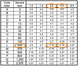 Example aql table also tables sofeast rh
