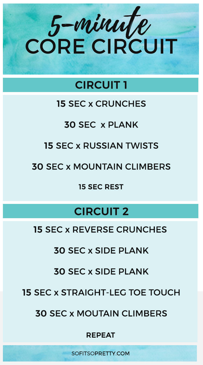 5-Minute Core Circuit