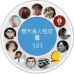 Google+ 終極圈人大法! 3秒把 Google+ 百大名人加入社交圈