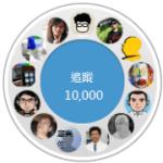 一次將 100 位 Google+ 追蹤者圈入你的社交圈