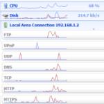 Yale:免費網路流量、CPU、硬碟存取狀態偵測工具(免安裝)