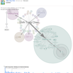 Google+ 猛力更新,推出訊息浪、創意相片、熱門訊息3大功能