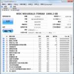 硬碟壽命檢測「CrystalDiskInfo」分析硬碟的健康狀態 [update]