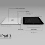 傳 iPad 3 三月發布,搭載A6多核CPU、高解析螢幕及 4G LTE