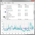 Open Hardware Monitor:監測電腦硬體溫度、風扇轉速溫度工具(可繪成圖表)