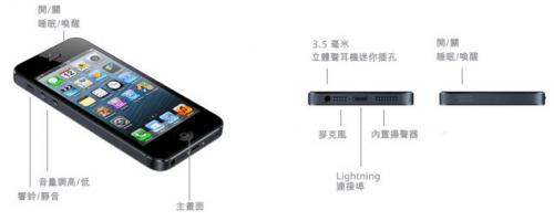 如何辨識 iPhone 5 和 iPhone 4S 差異及新手必讀的常見問題 Snip20121215_3-e1355586611213