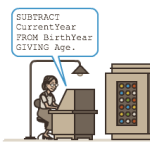 Grace Hopper:商用程式語言 COBOL 之母 107歲冥誕