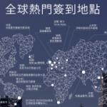 [統計] 2013 年 Facebook 全球熱門打卡地點,台南花園夜市勇奪第12名