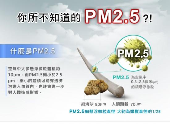教你如何查詢即時 PM 2.5 空氣品質指數 1401429812-116815058-550x400