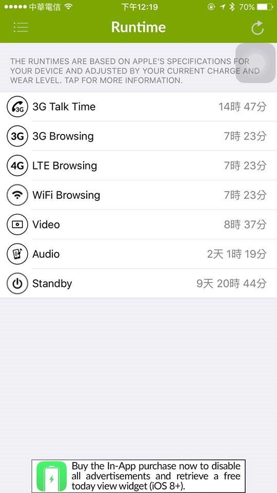 查詢iPhone電池健康度、壽命,Battery Life 免JB隨裝即測 6796_10206918452573904_3324243480207976252_n