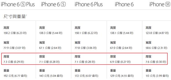 iphone 規格比較
