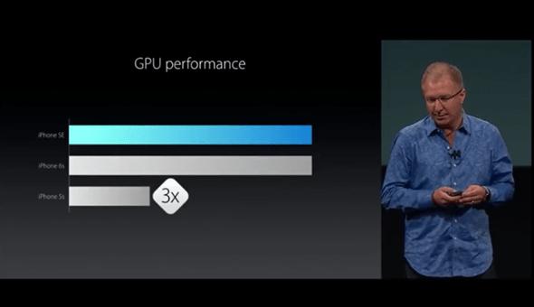 史上最便宜 iPhone SE 發表!搭載 A9 處理器性能直逼 6S,售價15500元起 img-35-1