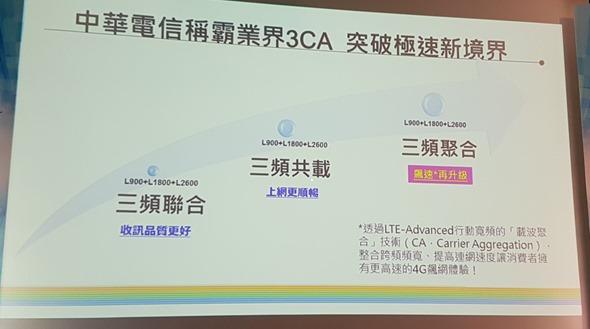 中華電信大4G 2600MHz 開台! 3CA 讓上網速度狂飆 300Mbps (含實測速度) 20160330_140330