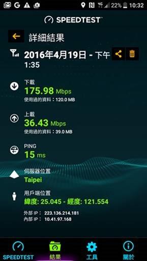 中華電信大4G 2600MHz 開台! 3CA 讓上網速度狂飆 300Mbps (含實測速度) clip_image002-2