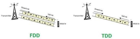2600MHz開台啟用,帶你了解3CA如何把4G上網帶上極致 clip_image006