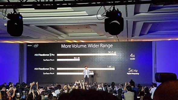 華碩 Zenvolution 發表全新 ZenBook 3、Transformer 3,外型、效能、價格驚豔全場 20160530_141121