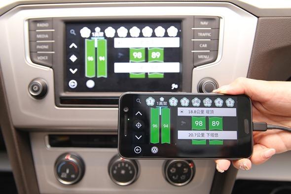 HTC與福斯合作推出 Customer-Link 即時車況監測系統,7月起新車免費搭載 IMG_3043