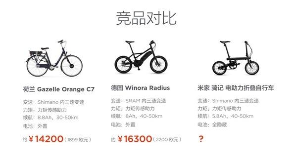 不騎平衡車啦!米家電助力摺疊自行車發表,售價 2999 人民幣 c6393e4bf4c60feaa36afc08e27fe3f3-1
