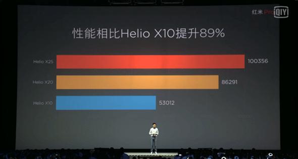 小米正式發表紅米Pro,搭載雙鏡頭打造硬體級景深效果,售價人民幣 1,499 元起 44-1