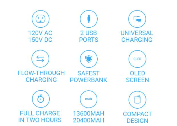 能改變電壓與交直流電的智慧行動電源 Omnicharge,史上最輕巧! 5