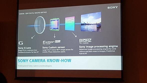IFA 2016/Sony 的質感都找回來了!全新旗艦 Xperia XZ、Xperia X Compact 20160901_194830