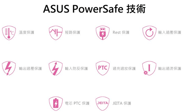開箱/ZenPower Max 26,800mAh 可充筆電的超大容量行動電源 8