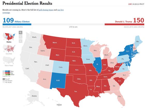 [LIVE] 美國總統大選線上網頁直播 2016-Presidential-Election