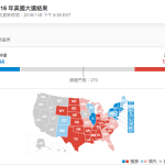 用Google等服務關注有史以來競爭最激烈的美國總統大選
