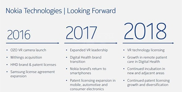 Nokia回歸手機市場,傳言首款產品D1C為智慧型手機 nokia-tech