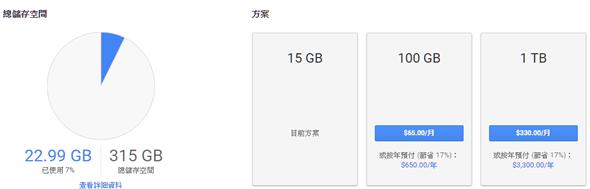 Google Drive 推出 100GB、1TB 方案按年預付優惠方案 2-1