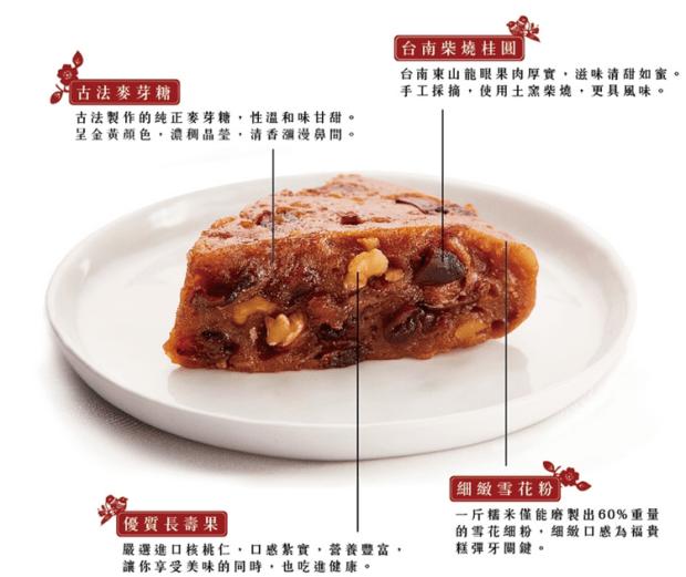 郭董也超愛的年節好禮「福貴糕」,吃了真的會讓你上癮! image-16