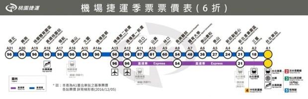 出國不迷路!桃園機場捷運資訊、桃機捷運轉乘高鐵/台鐵、捷運板南線、淡水線、松山新店線總整理 %E6%A9%9F%E6%8D%B7%E5%AD%A3%E7%A5%A8