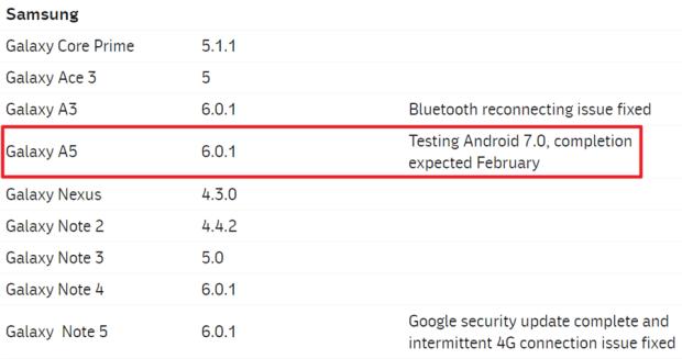 舊機報喜,Samsung Galaxy A5(2014) 已完成Android 7.0測試,近期推送更新 image