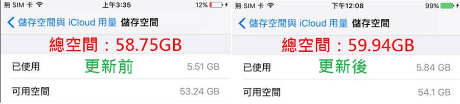 空間變大了!升級iOS 10.3後,手機總儲存空間直接增加1.19GB 045