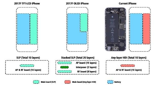 iPhone 8 將導入 USB 快速充電技術,但仍使用 Lightning 傳輸介面 kgi-iphone-mb