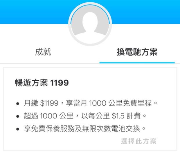 Gogoro 暢遊1199 高里程資費方案來了!暢遊499方案加贈100公里 014