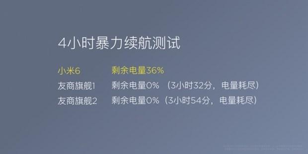 小米6旗艦機正式推出!強勁規格卻開出驚人售價,這破表的CP值不科學啊! da10003c038e6752bcd02951697af554