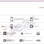 HTC U 11 包裝與規格流出,6GB記憶體、128GB儲存空間與 IP57 防塵防水設計