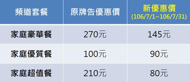 """中華電信 MOD 明天起恢復原套餐頻道  公布七月分套餐""""優惠價"""" mod-channel-event"""