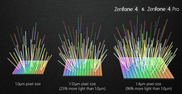 ZenFone 4 Pro 相機特色介紹及詳細實測 (大量照片實測) image-25